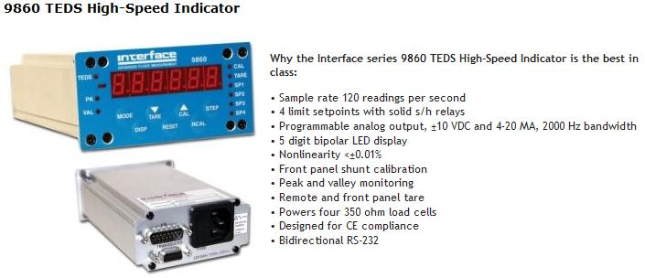 Interface TEDS Digital Display